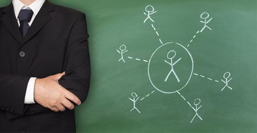 人力资源管理系统的分类
